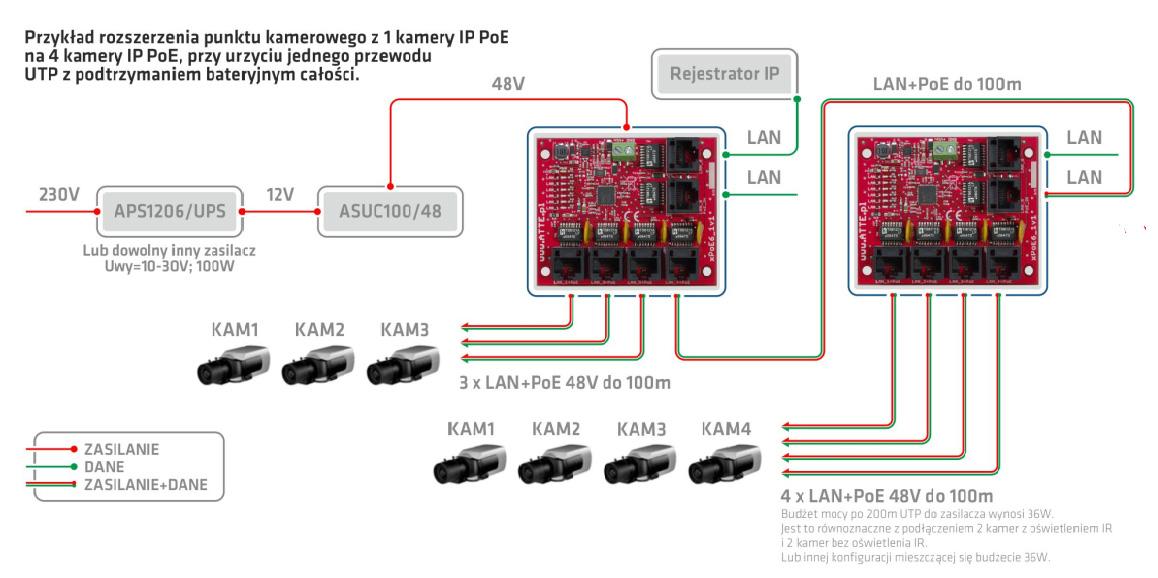 poe rj45 camera wiring diagram ptz camera wiring diagram